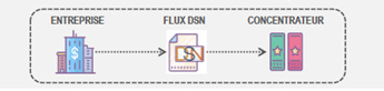 actu-reduction-DSN.jpg